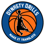 Dynasty Drills Basketball | Coach Mike